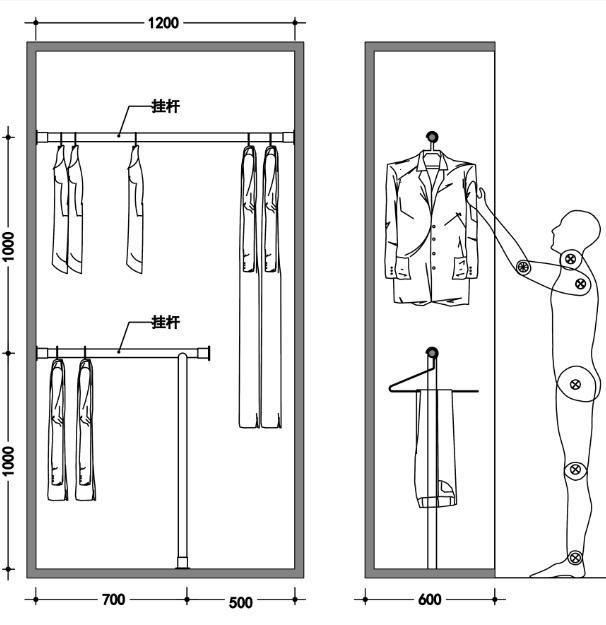 衣柜里那些实用的结构布局